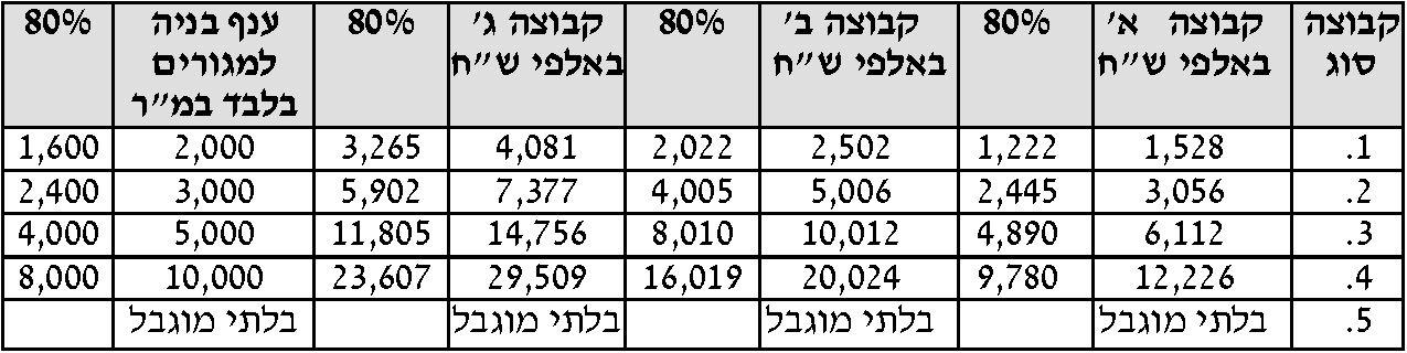 %e2%80%8f%e2%80%8f%d7%9c%d7%9b%d7%99%d7%93%d7%94